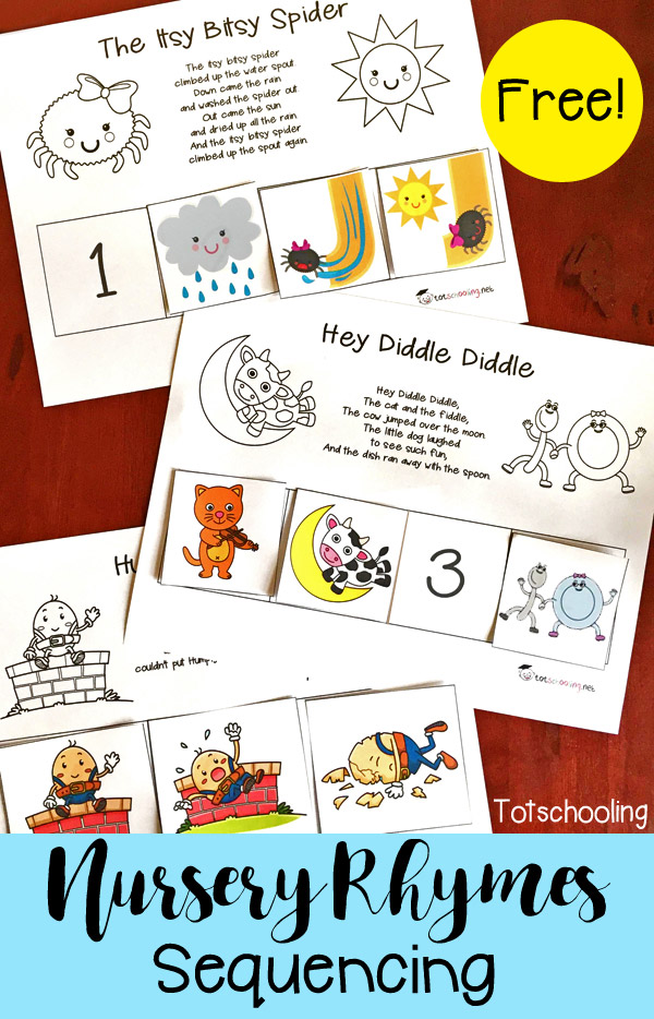image regarding 4 Step Sequencing Pictures Printable referred to as The Match Mother - Sequencing Playing cards Printable - The Match Mother