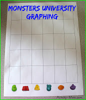 monsters university graphing