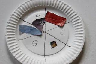 activities using paper plates