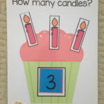 Counting Birthday Candles Game