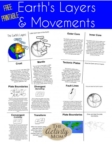 Earth's Layers FREE Printable Book
