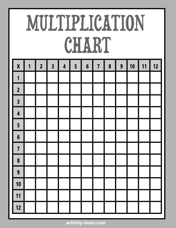 blank multiplication chart free printable